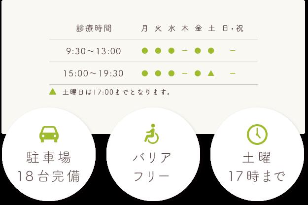 診療時間9:30~13:00、15:00~19:30 土曜日は17:00までとなります。休診:木・日祝