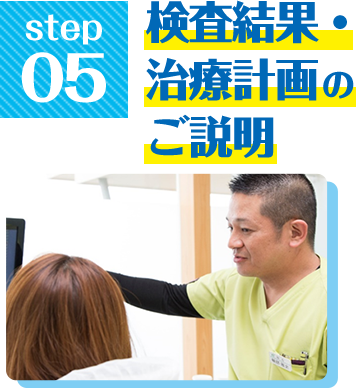 Step5.検査結果・治療計画のご説明
