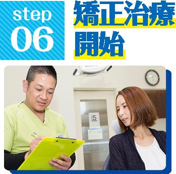 Step6.矯正治療開始