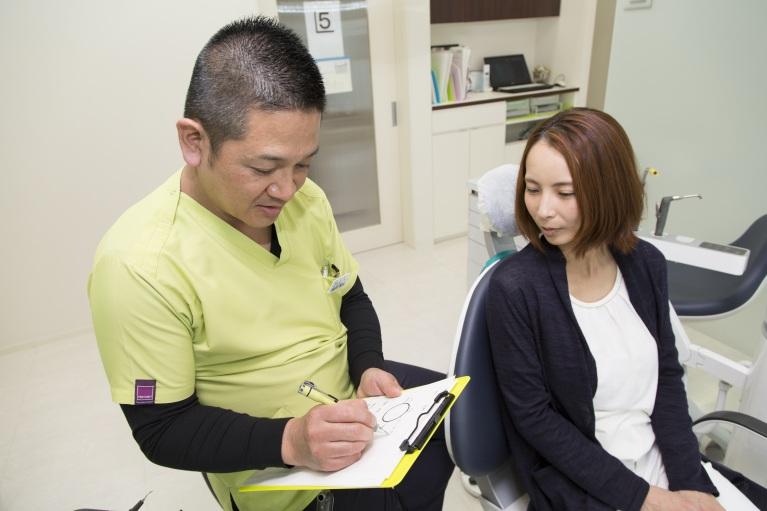 当院の審美歯科治療